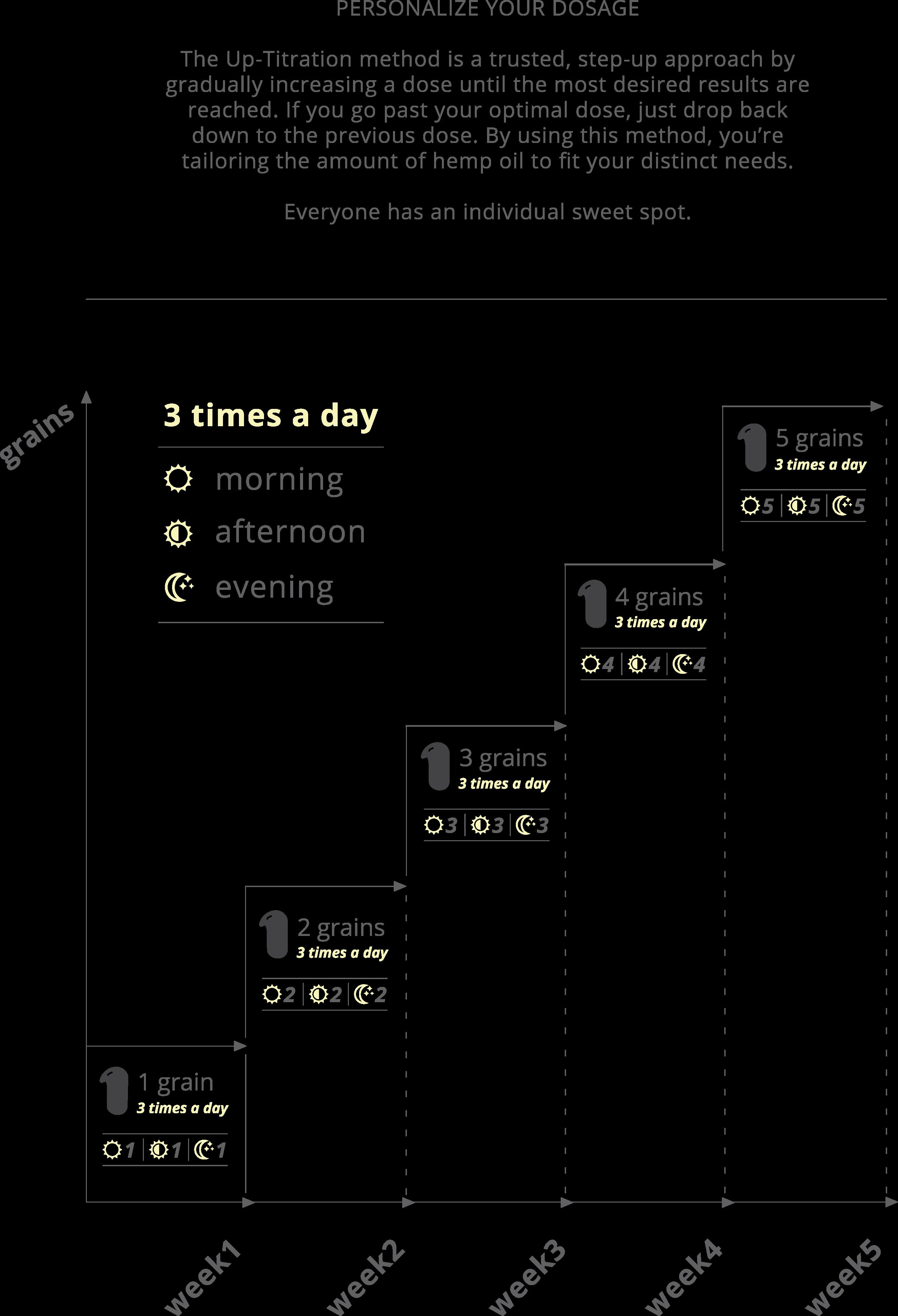 extract infographic