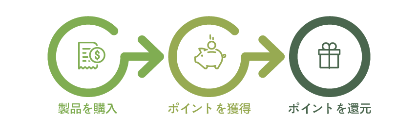 cbd RPA japan web