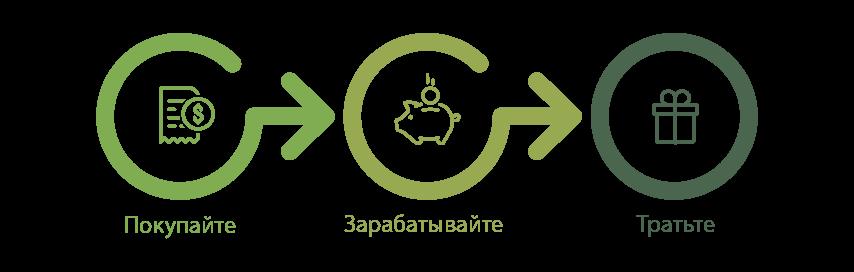RPA Russian Web
