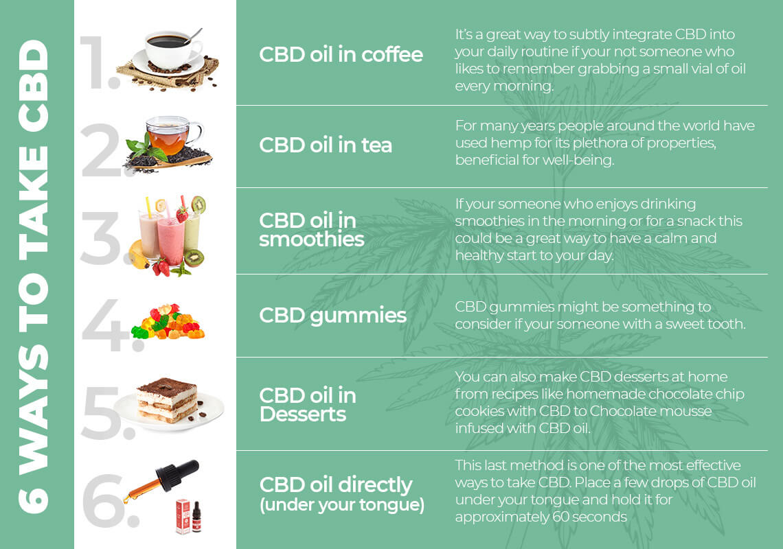 infographic on 6 ways to take CBD oil